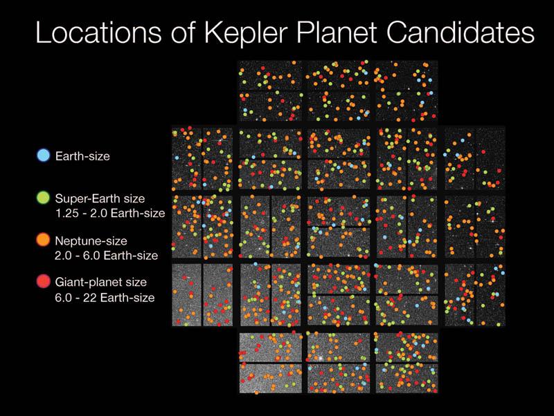 Mapa dos candidatos Kepler � pesquisa SETI (Click para ampliar)